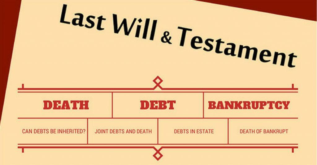 death-debt-bankruptcy-post-updated