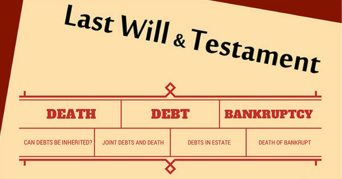 Does Debt Survive Death?