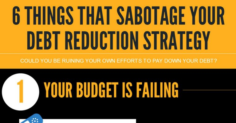 6-things-sabotage-debt-reduction-strategy-feature