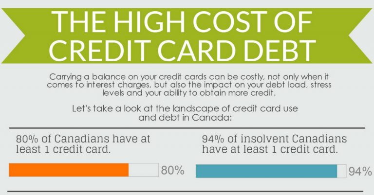 high-cost-credit-card-debt-feature
