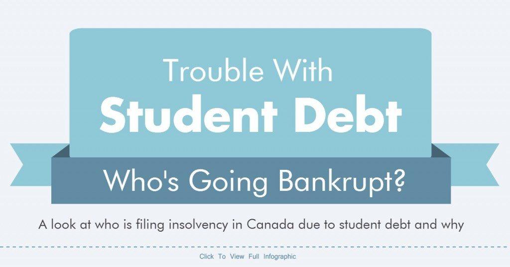 student debt problems