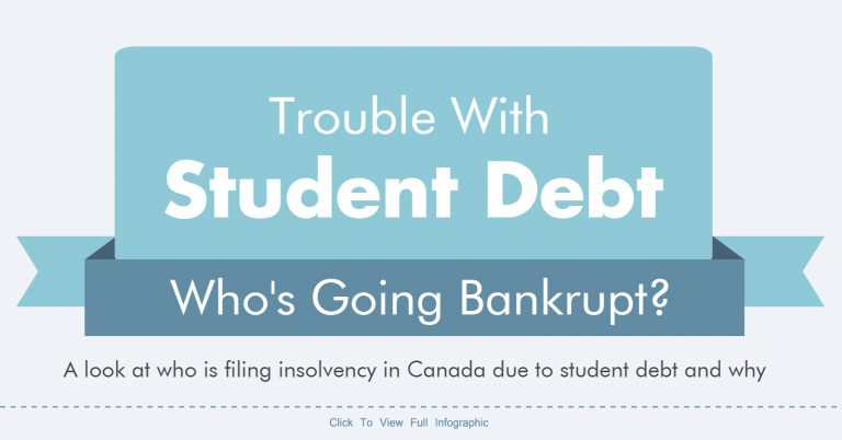 student debt problems