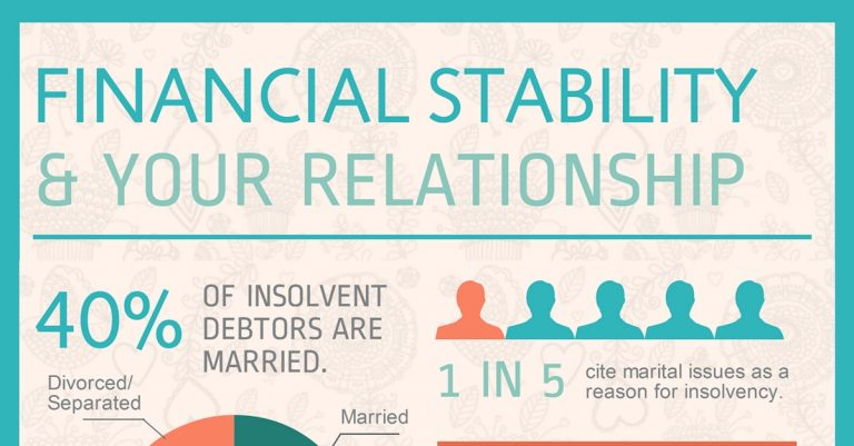 finances-and-relationships-infographic-feature