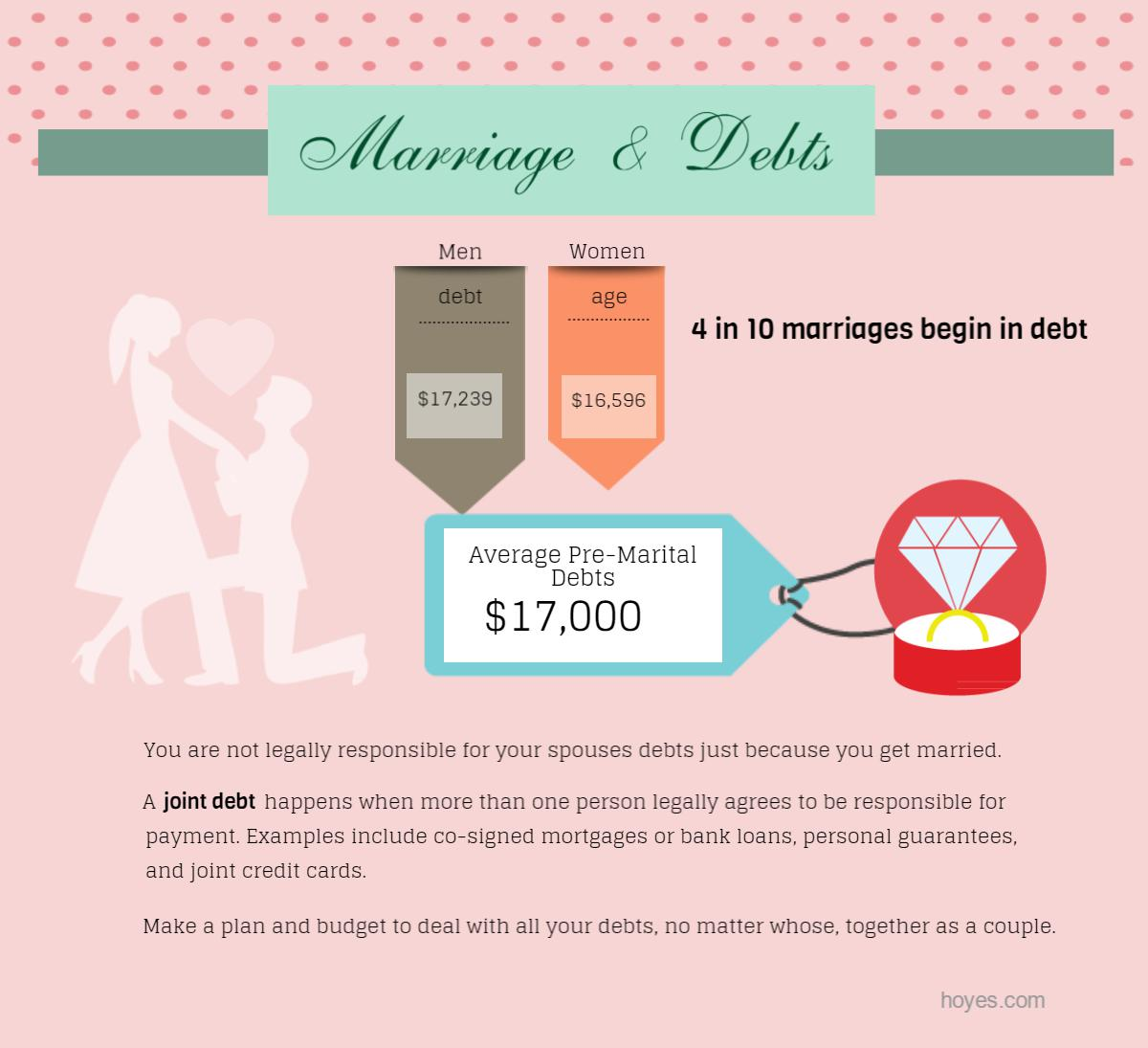 reduce debt marriage