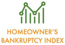 Homeowner's Bankruptcy Index
