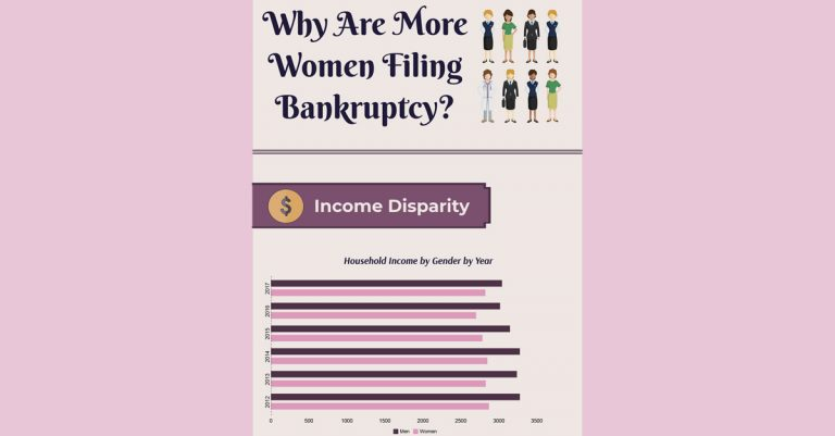 women and insolvency infographic