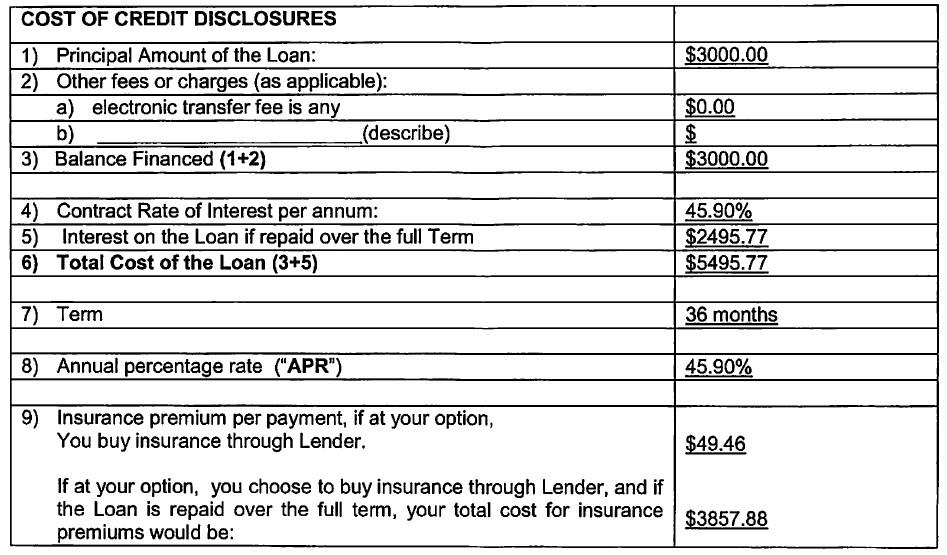 loan-away-cost-of-credit