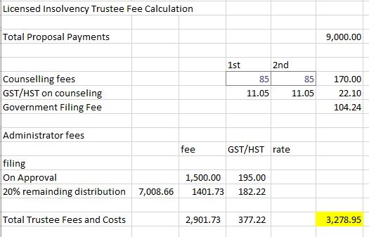 a spreadsheet showing trustee fees